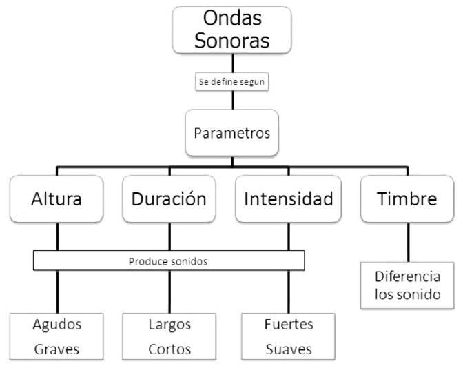136140_Ondas_y_Sonido-5
