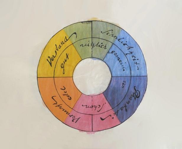 Círculo Goethe Ivettepeq