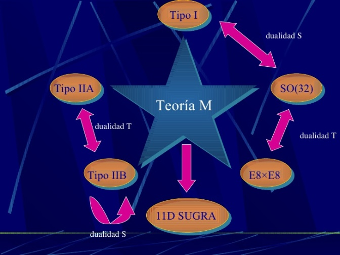 teoria-de-supercuerdas-61-728