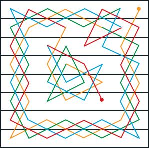 Fig . 1 _De Moivre